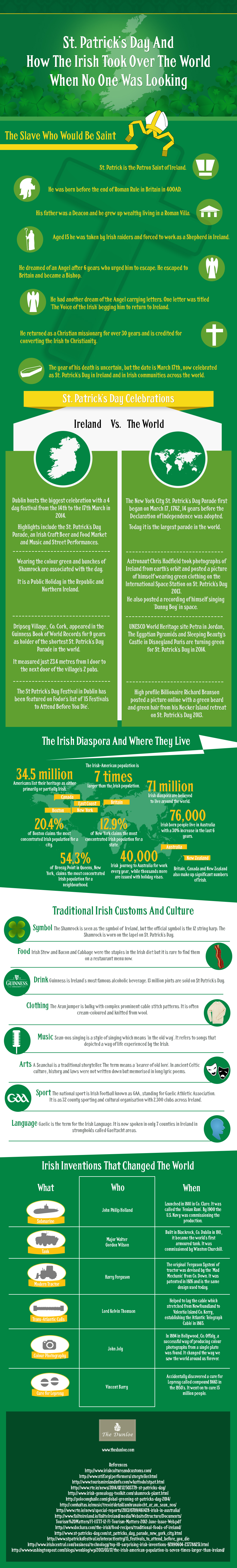 Here's some great information about St. Patrick's Day and his celebrations, from  http://www.thedunloe.com/